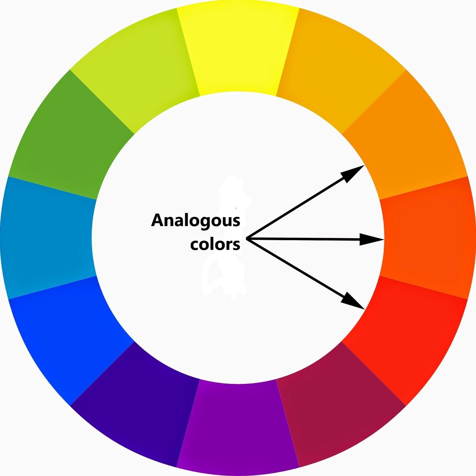 2 InkedAnalogous colors_LI with text.jpg