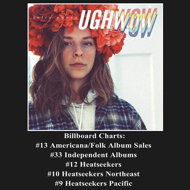 No label; no problem! An insanely massive congratulations to @julianunesmusic on #UGHWOW's debut on the @billboardcharts! I am so psyched on everyone's hard work on this team. Catch her and her band TONIGHT in LA at the @thehihatla. Show starts at 8:30! ⠀ #13 Americana/Folk Album Sales #33 Independent Albums #12 Heatseekers #10 Heatseekers Northeast #9 Heatseekers Pacific