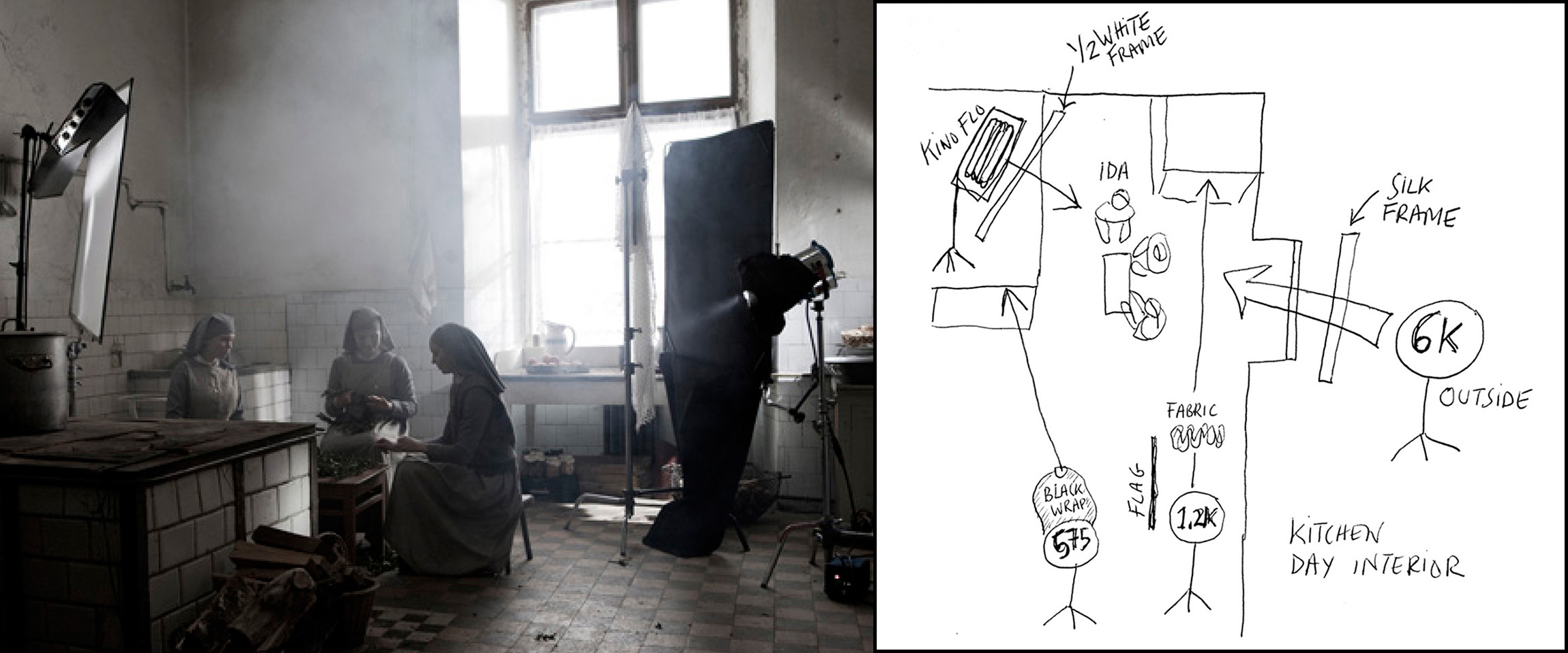 IDA_Sketch_01.jpg