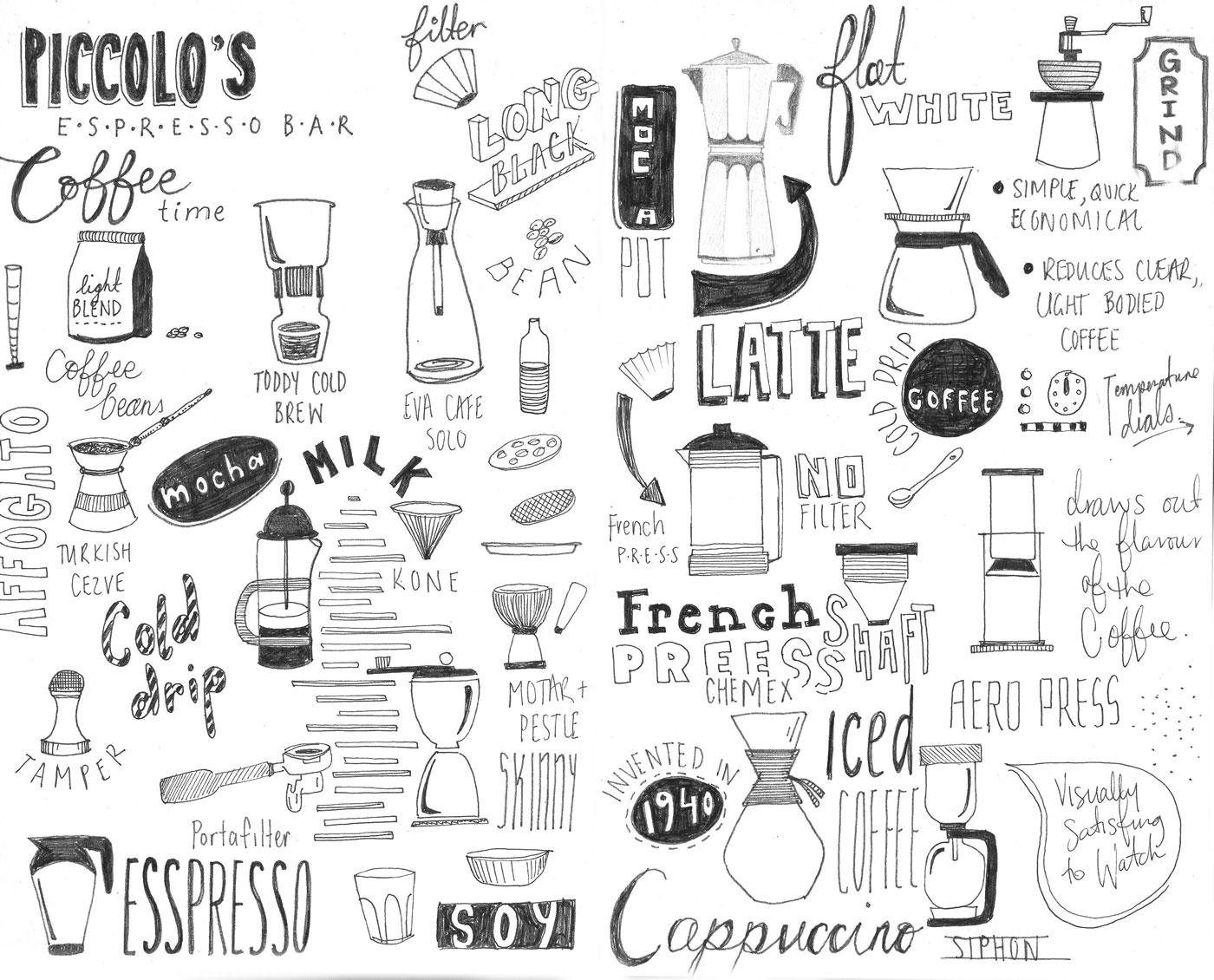 Peita-Blythe_coffee-sketch_Web.jpg