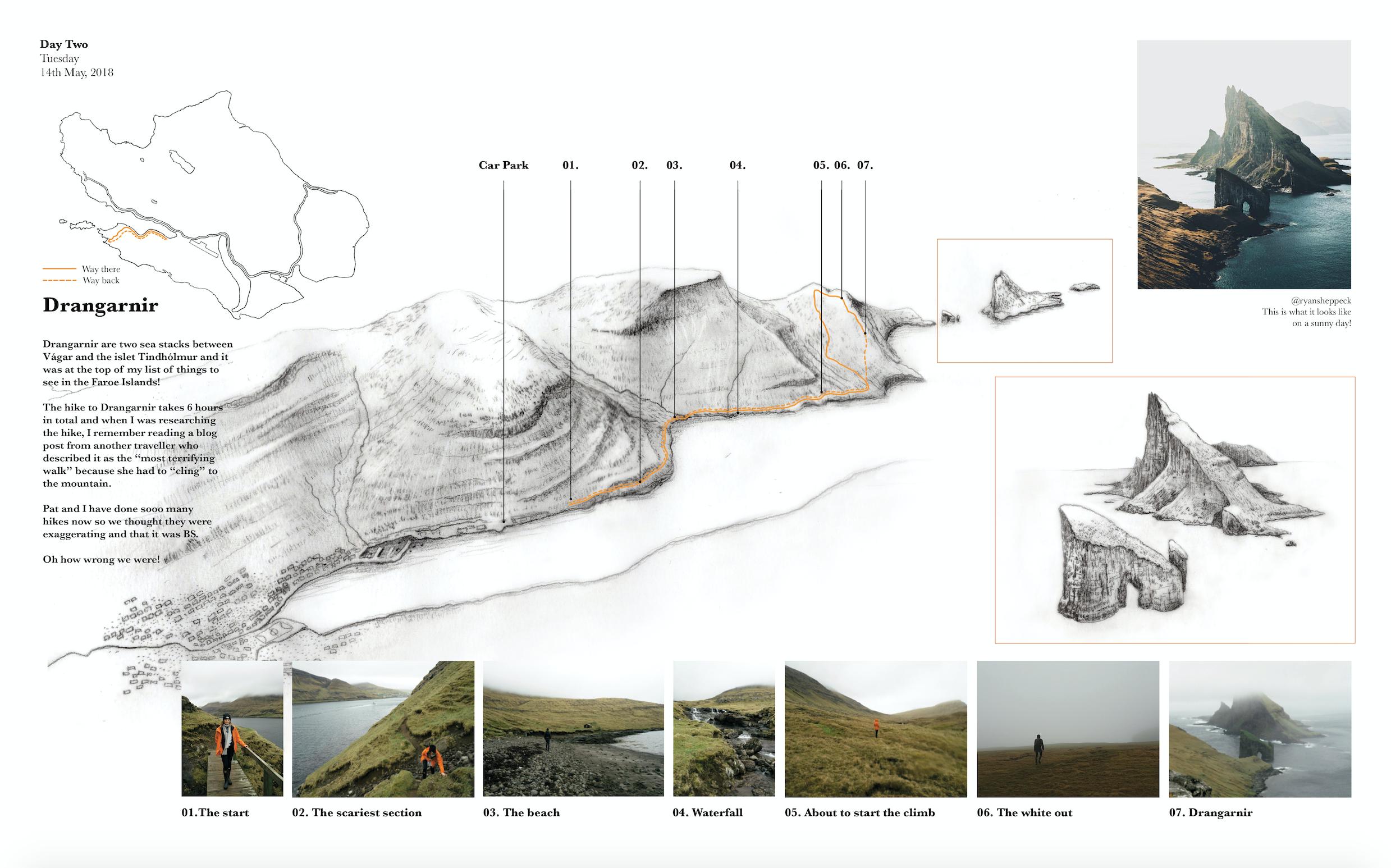 Peita Blythe_Faroe Islands_Drangarnir.png