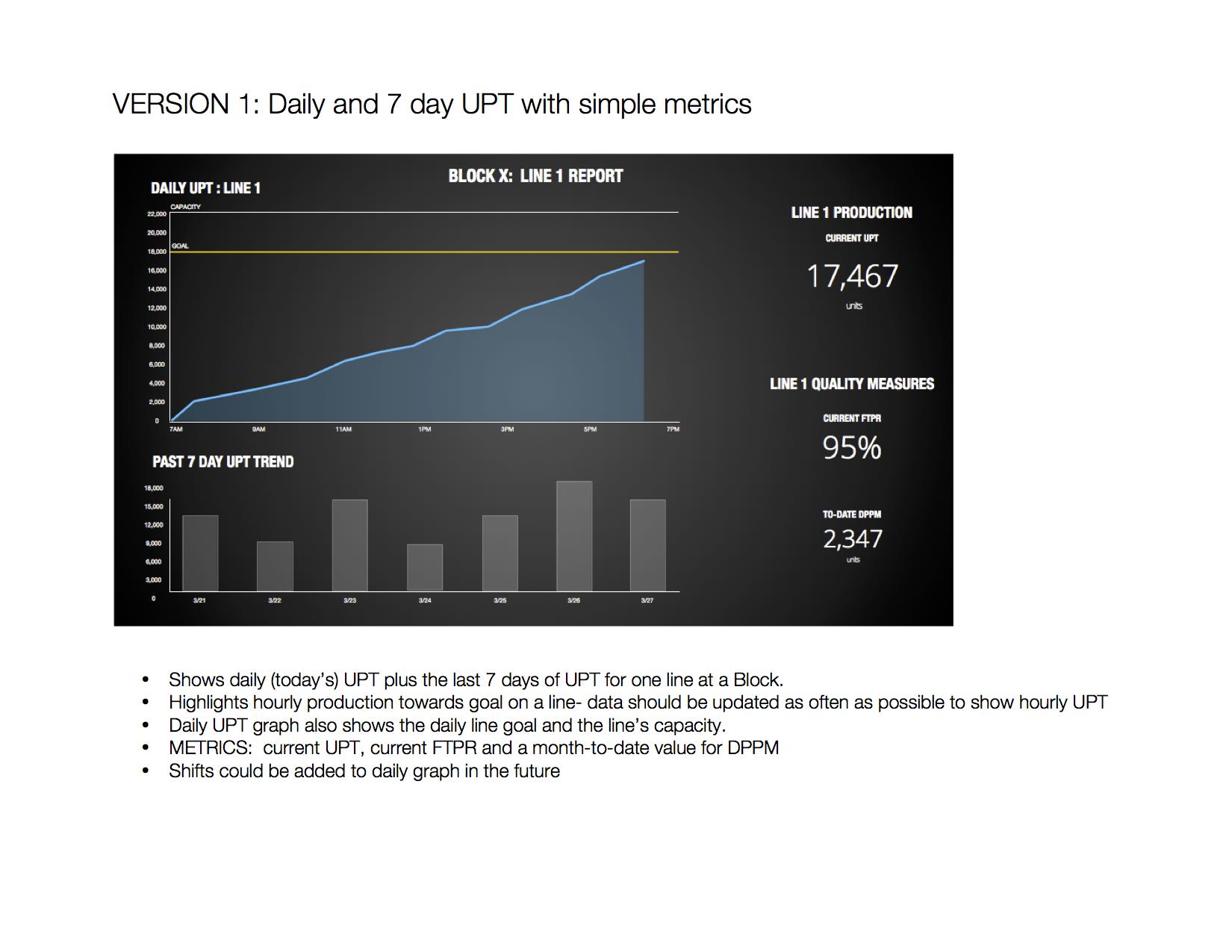 Dyson Screen Walkthrough (4).png