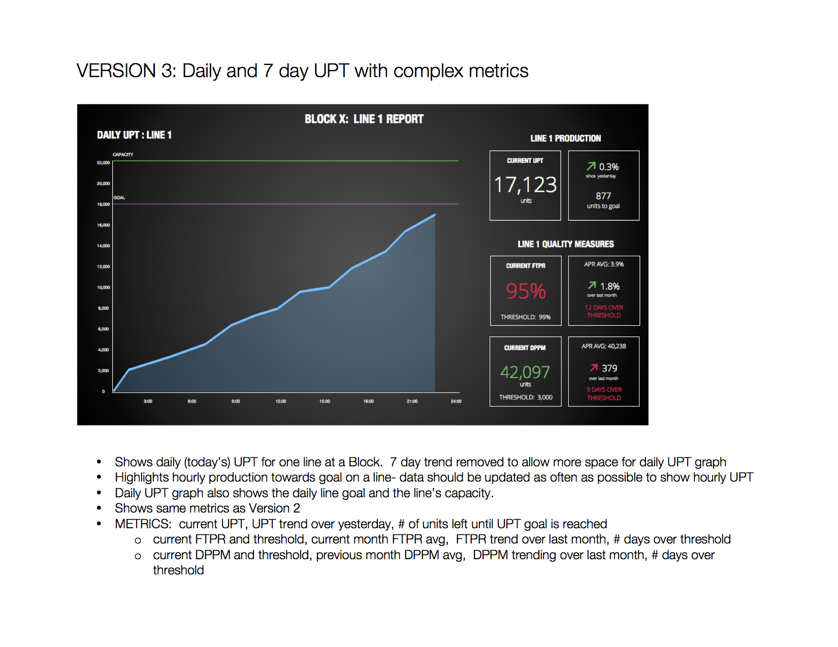 Dyson Screen Walkthrough (5).png
