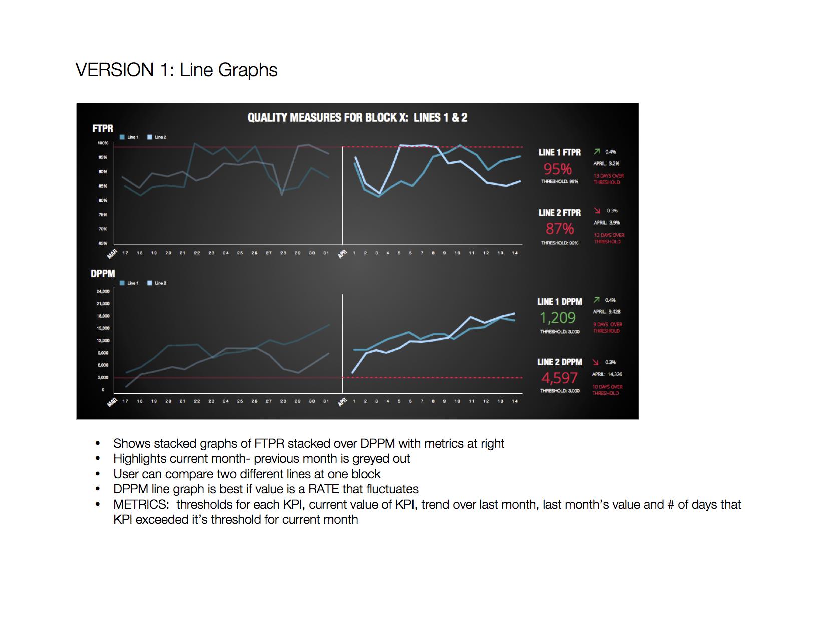 Dyson Screen Walkthrough (1).png