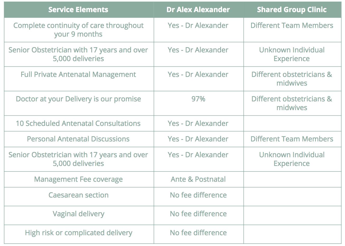 Dr Alexander's Advantage.png