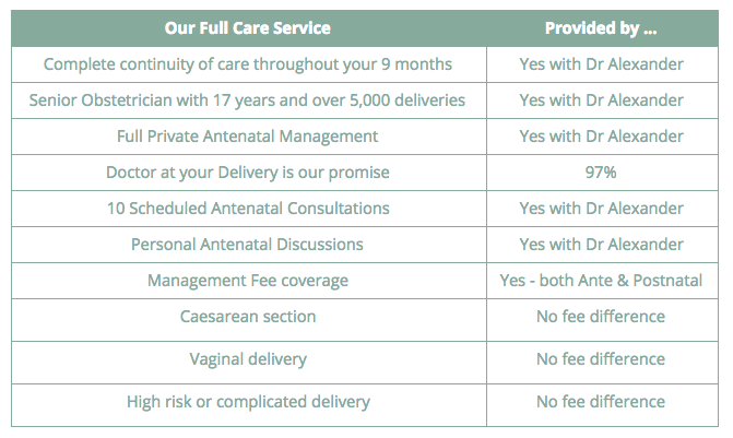 Brisbane Obstetrician Service.png