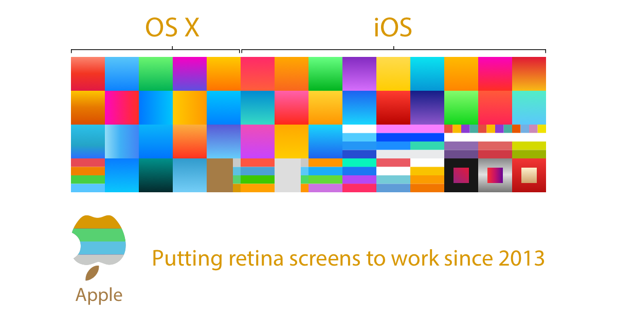 This is the exact color palette that Apple proudly displays, as color sampled from icons throughout Apple's product lines.