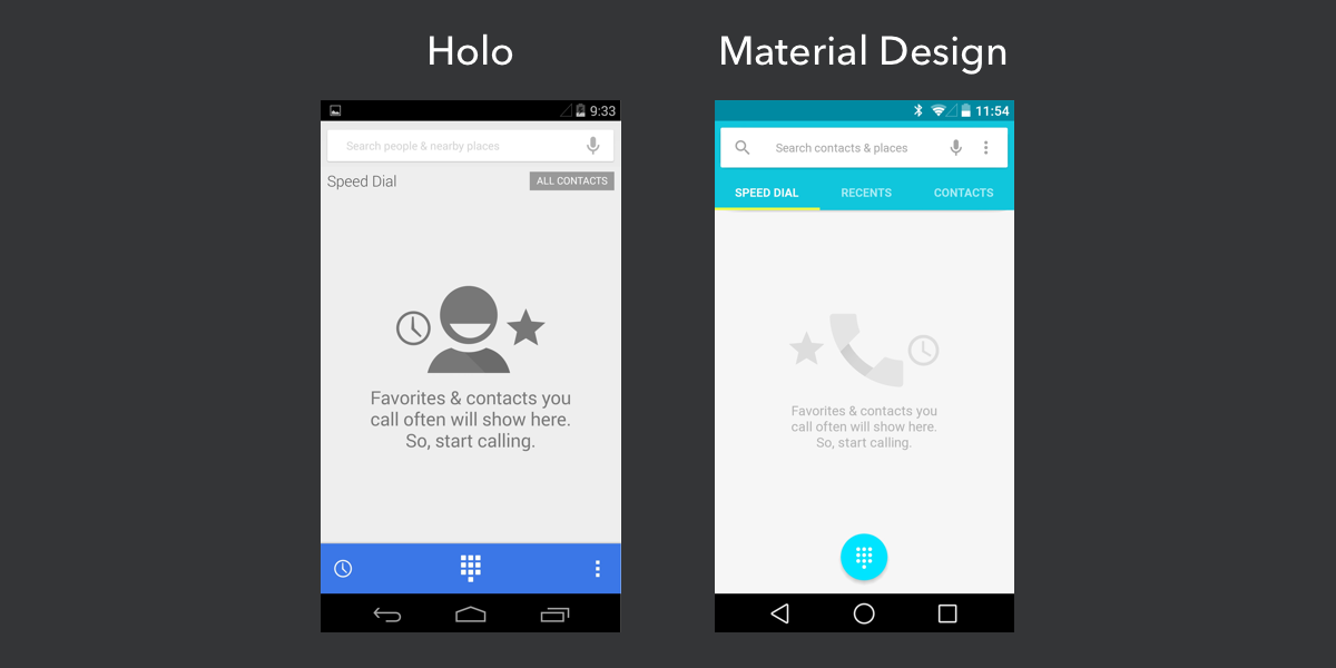 Material Design rests on much the same core philosophy as Holo.