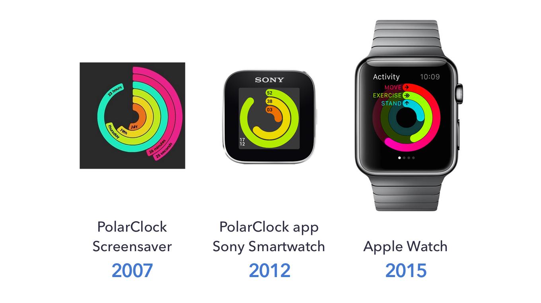 Apple Watch rips PolarClock