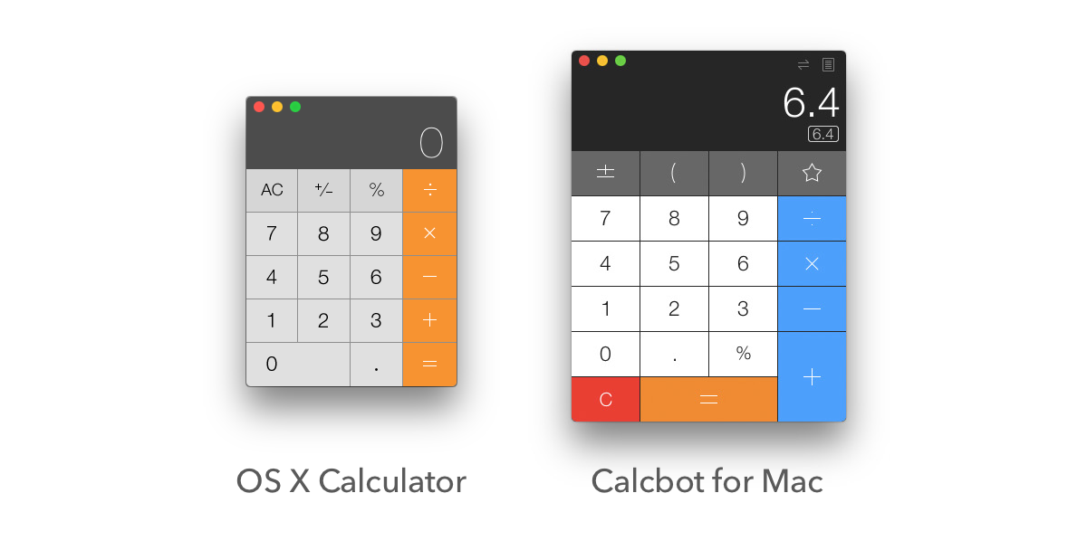 Tapbots' desktop calculator of course follows the same logic: reference Apple's bland design and slightly shift some hues. The extent to which branding occurs is applying a shade of blue to a few areas of the screen.