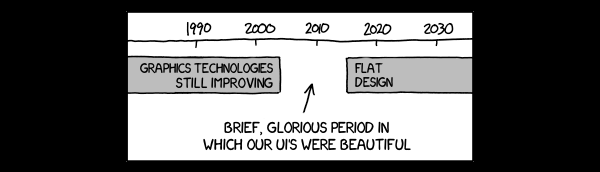 A  brilliant modification  of an  XKCD cartoon  by iOS developer Jordan Kay .
