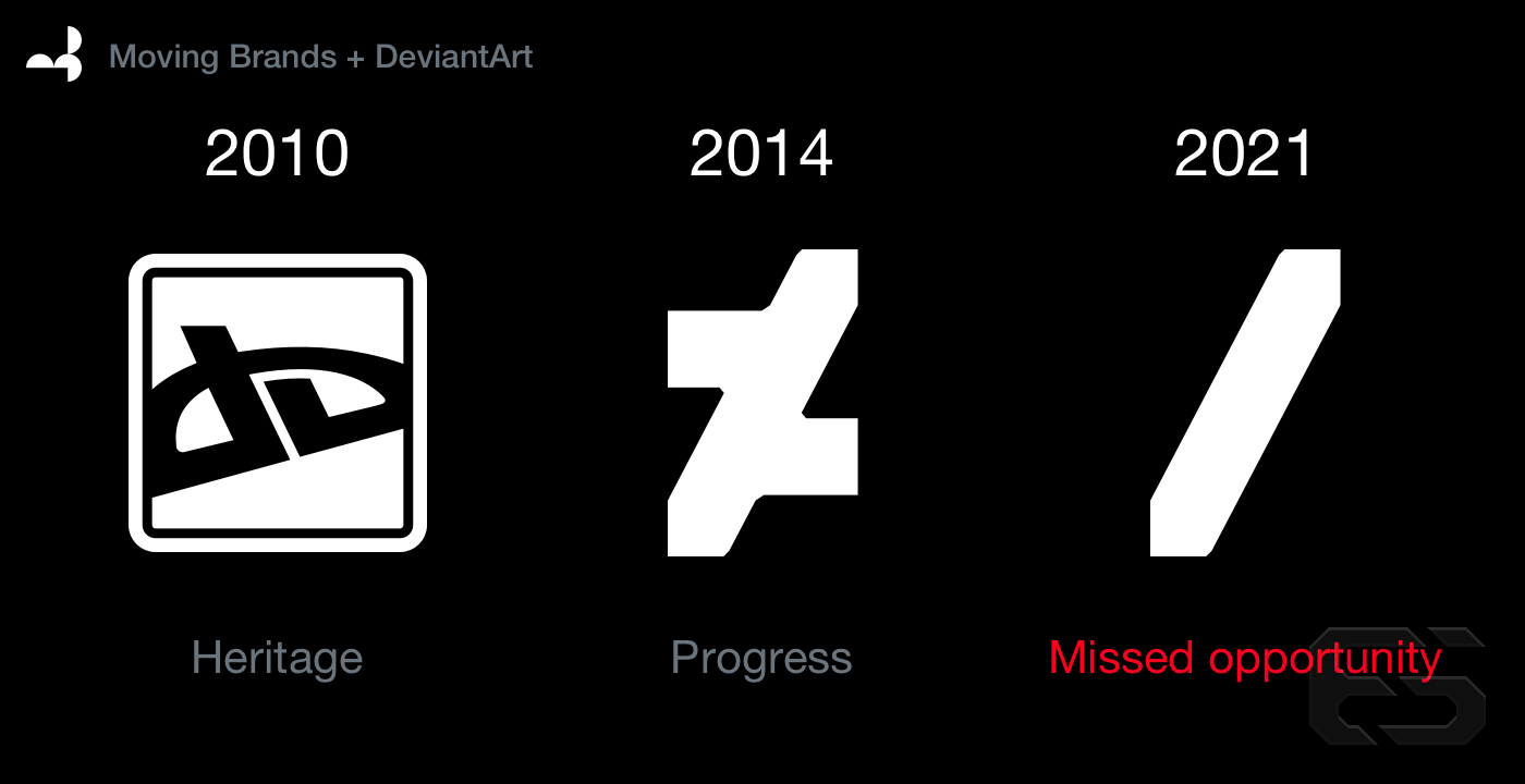 A rendering I mocked up of the missed opportunity Moving Brands let pass them by with the DeviantArt project.
