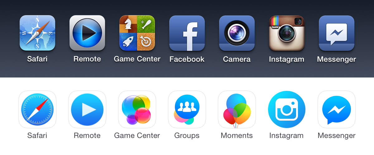 Above are icons from iOS prior to their modern minimalist flattening. Below are some iOS 7 (and Apple Watch) counterparts. The icons above reflect well whether they belong to Apple or Facebook. The icons below do no such thing.