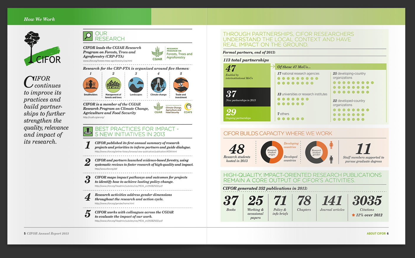 Site_CIFOR_2013_Annual_Report2.jpg