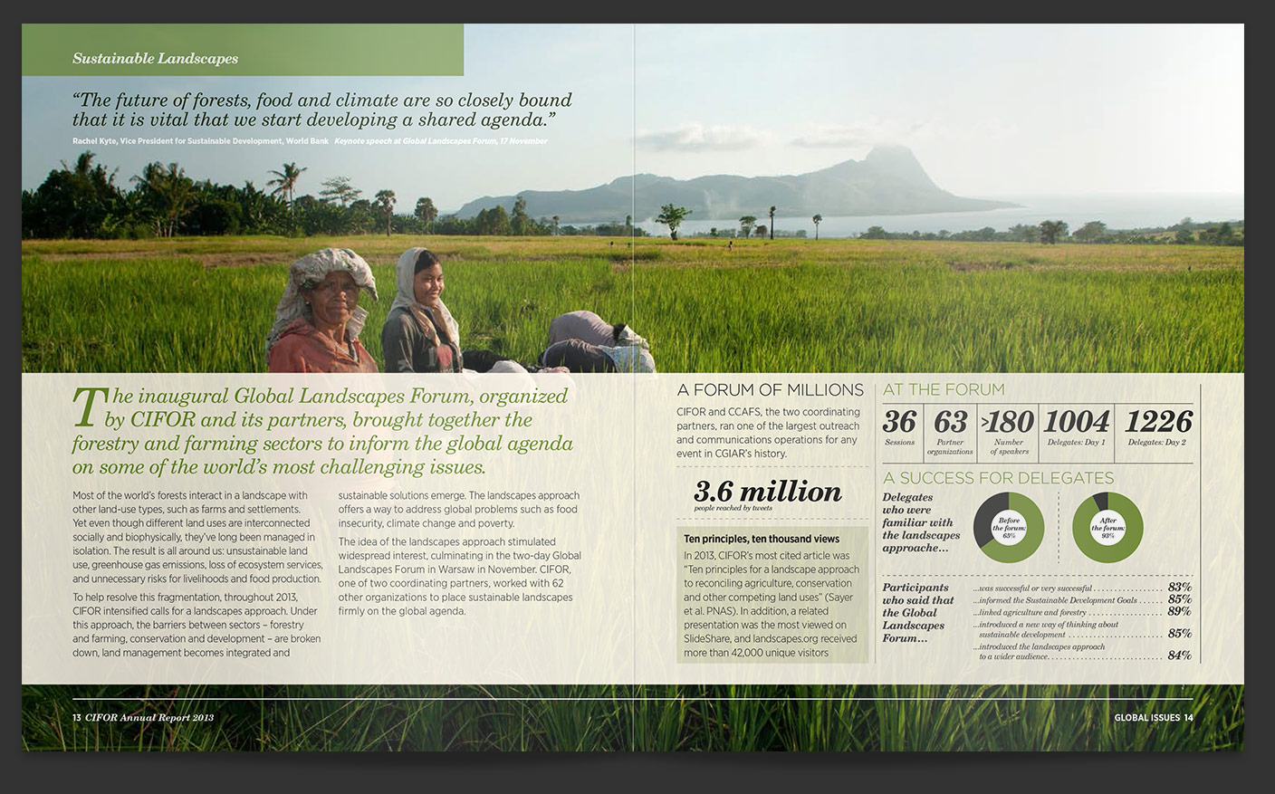 Site_CIFOR_2013_Annual_Report.jpg