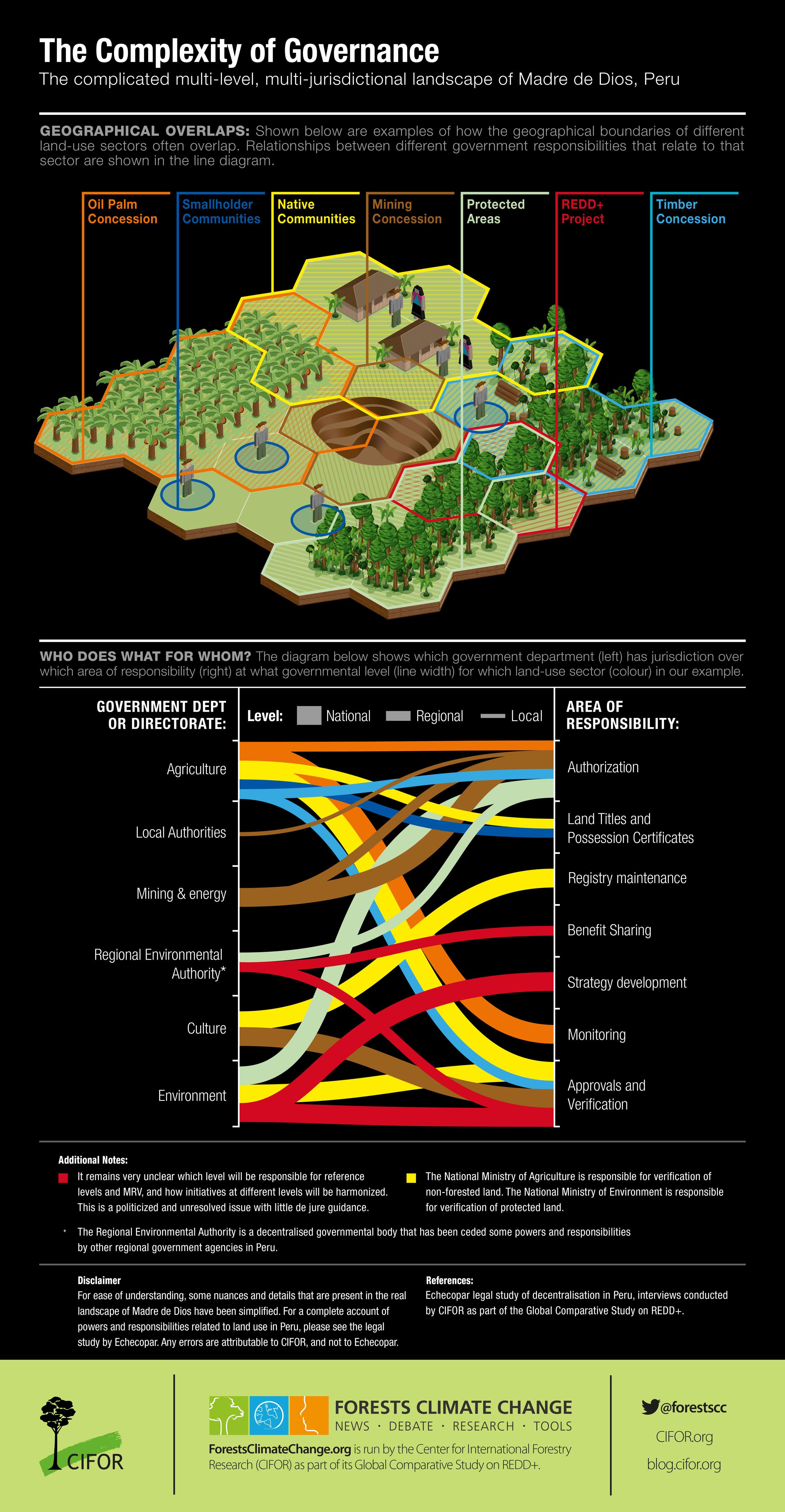 peru-infographic-static-version.jpg
