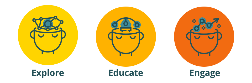 DTE Explore Educate Engage.png