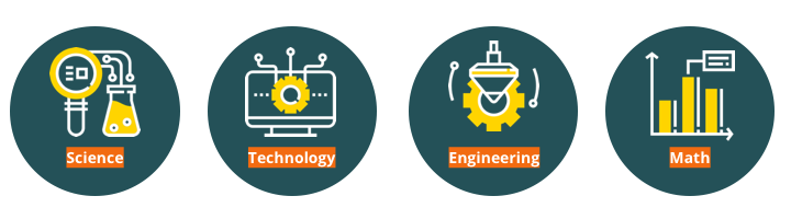 DTE STEM Icons.png