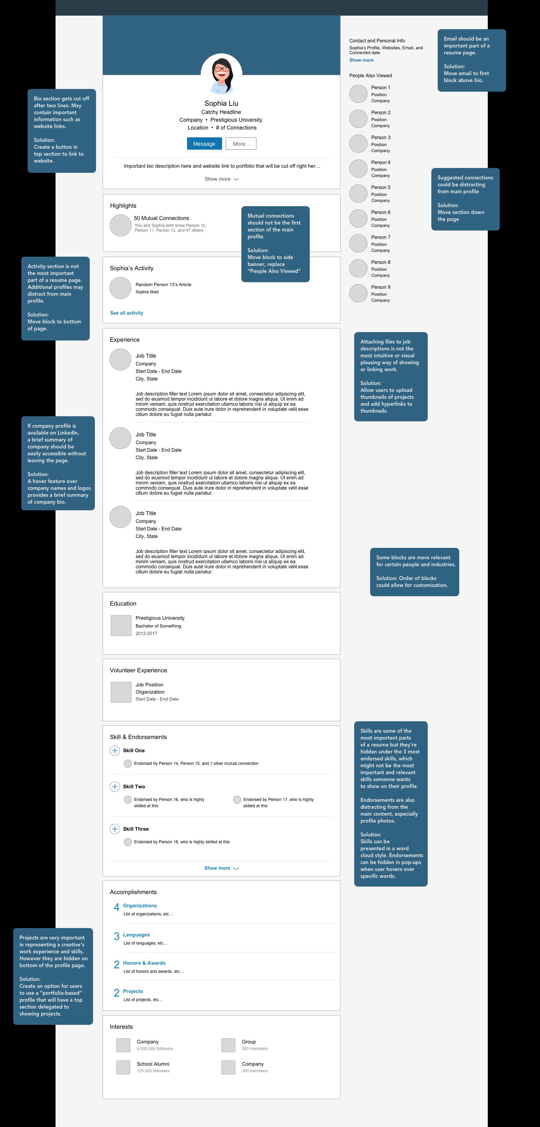 Reference Linkedin Analysis.png