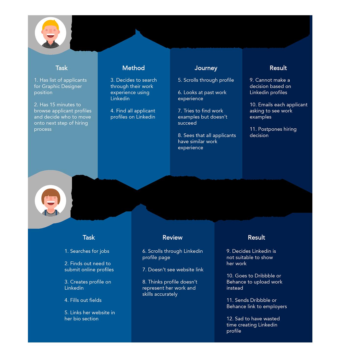 linkedin-redesign-user-journeys.png