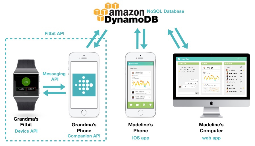 system architecture diagram.jpg