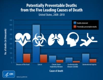 causes death.jpg