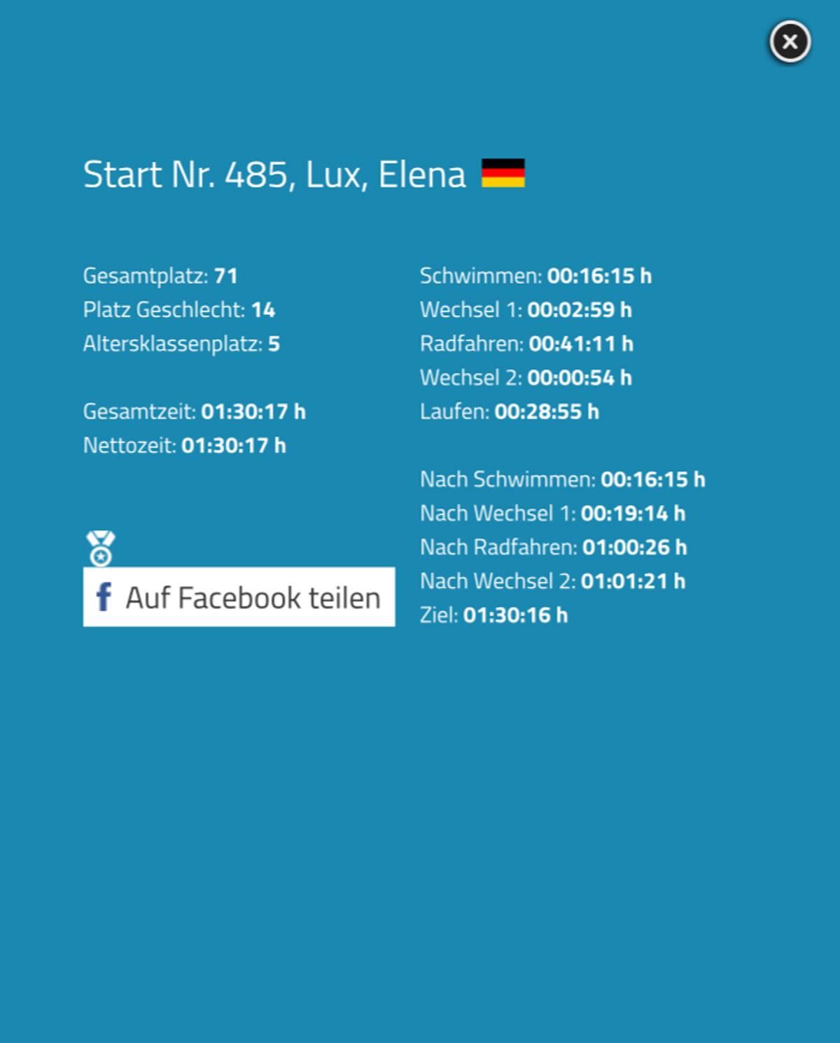 Platzierung-und-Zeiten-Elena-Lux.jpg