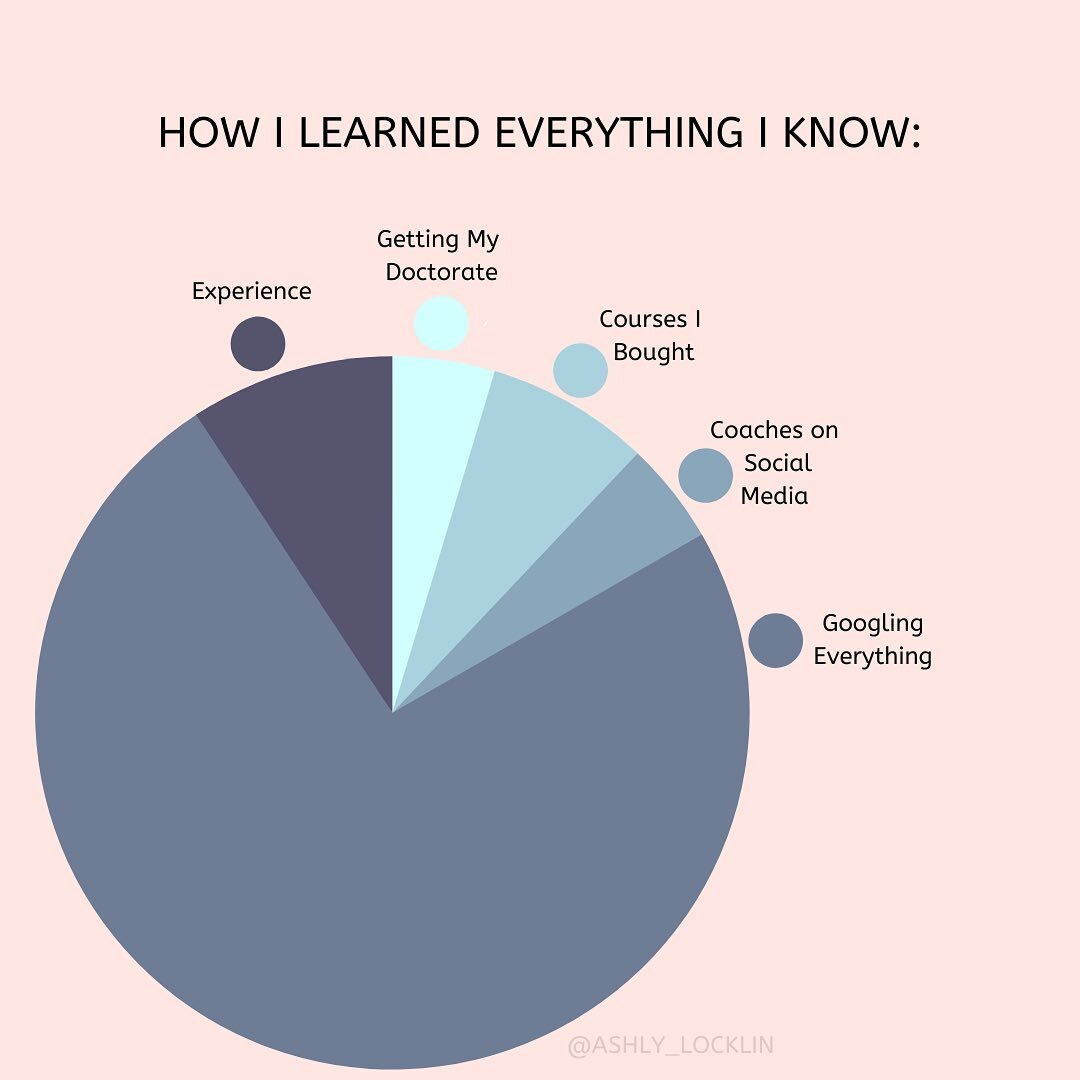 ashly-locklin-how-I-learned-everything-I-know.jpg