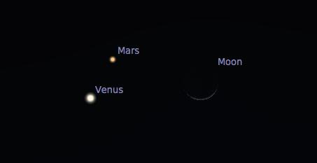 Screenshot from Stellarium.