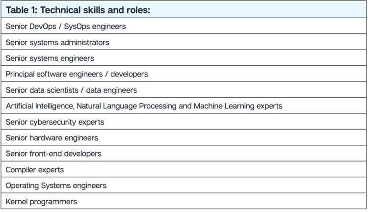 Tech+Talent.png