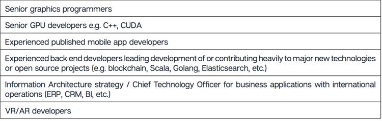Tech+talent+2.png