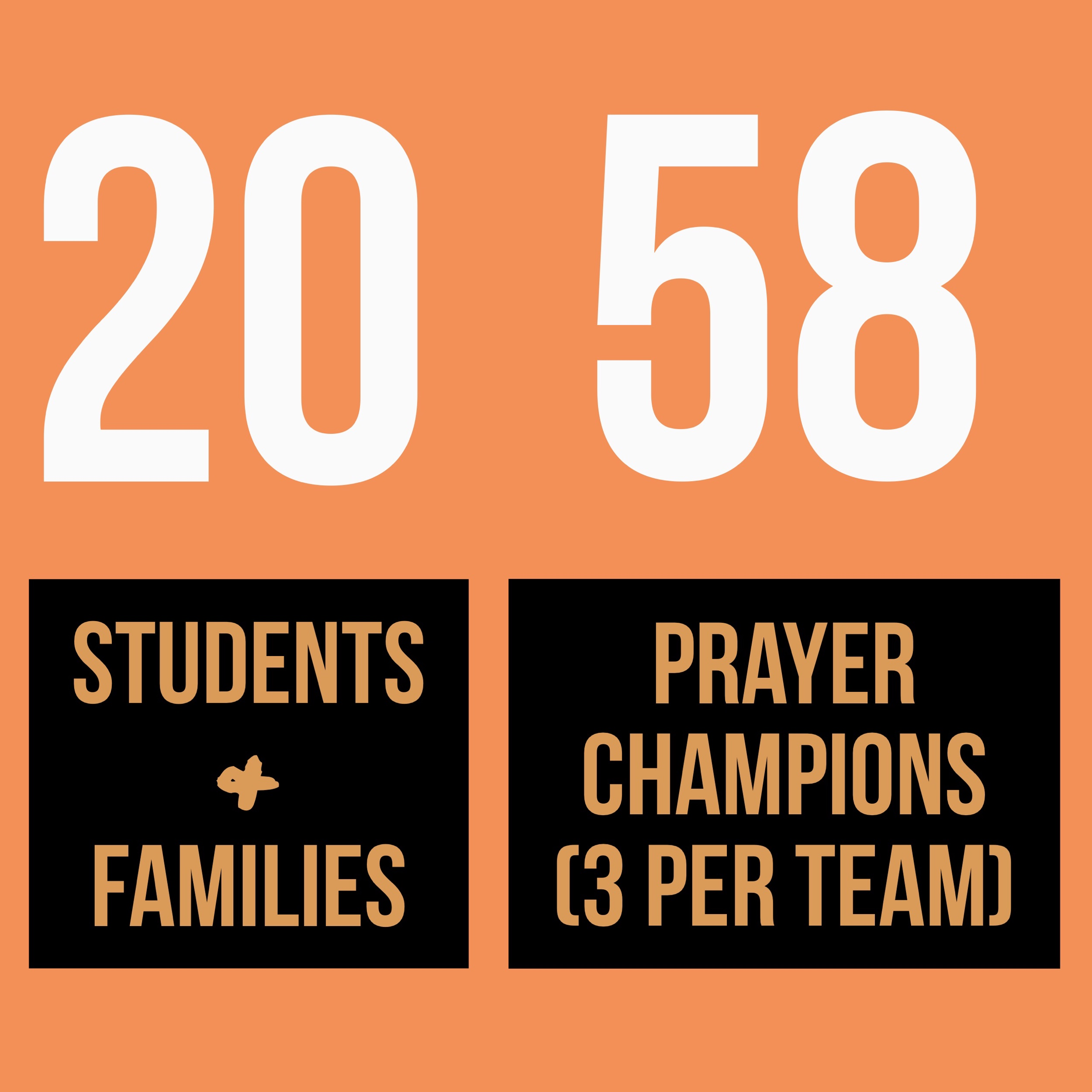 - Current Sign Ups for 2019-2020 PFMCSign up today to help us reach our goal of 30 students and families and 30 Prayer Teams!