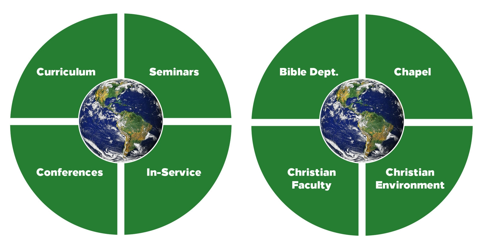 """World"" of Professional Development ""World"" of Christian Emphasis"