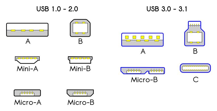 USB_Plugs.png