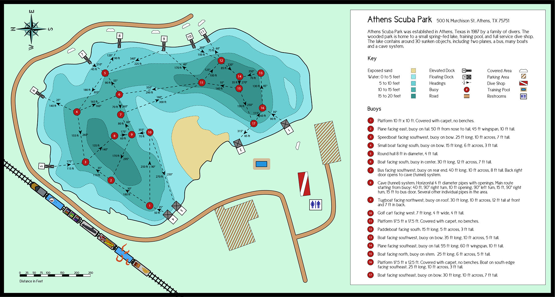 Athens Scuba Park