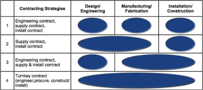 capex-table.jpg