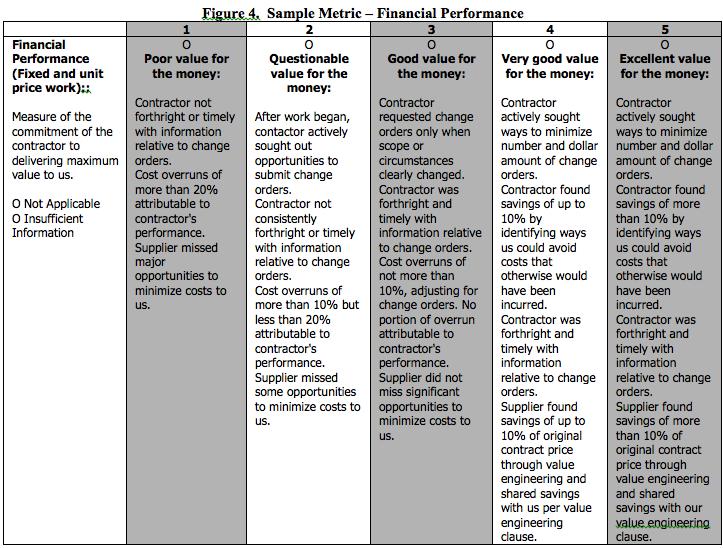 finance-perform