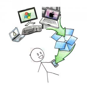 dropbox-concentrate-art.jpg