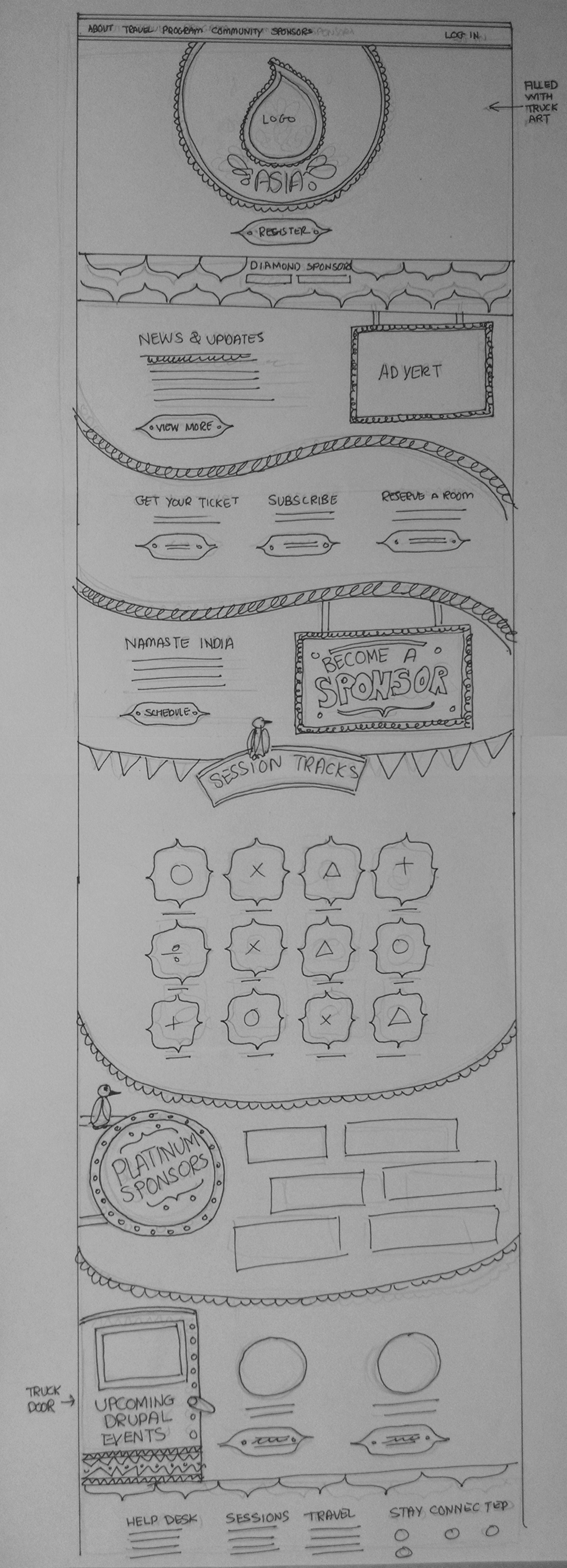 The initial sketch of the website