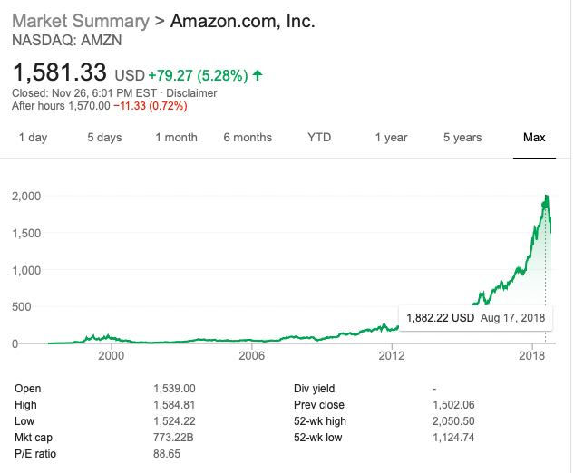 Amazon share price.png
