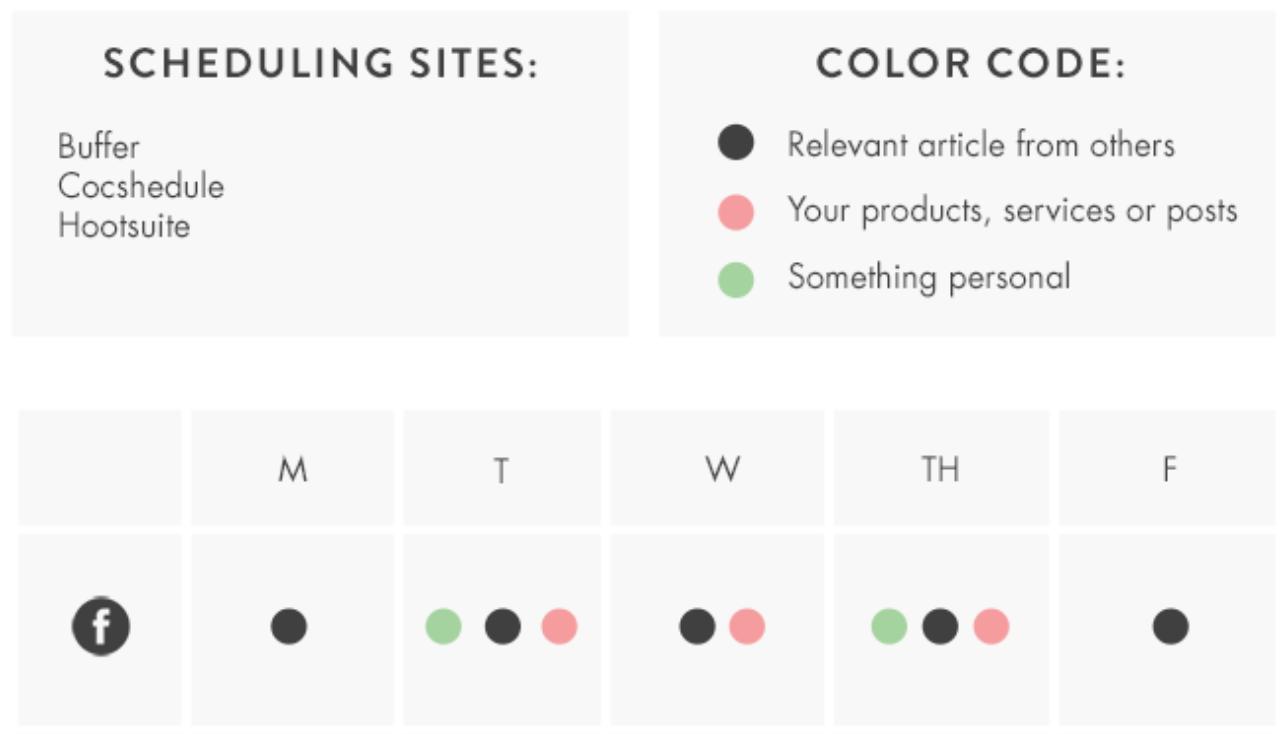 Nesha Designs Simple Social Media Strategy