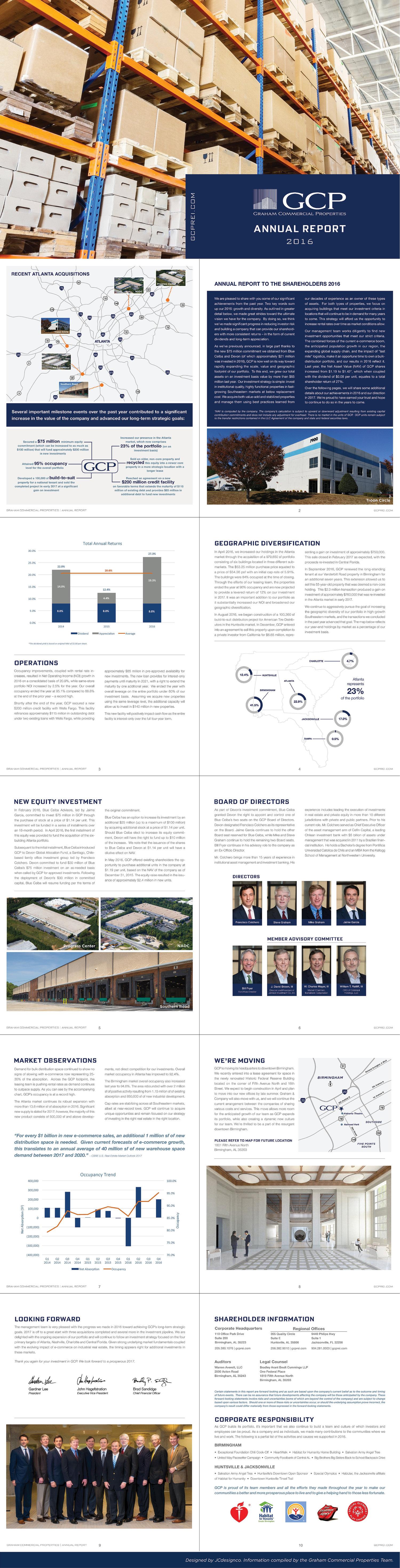 GCP Annual Report