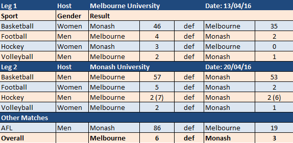 2016-VC-results.PNG