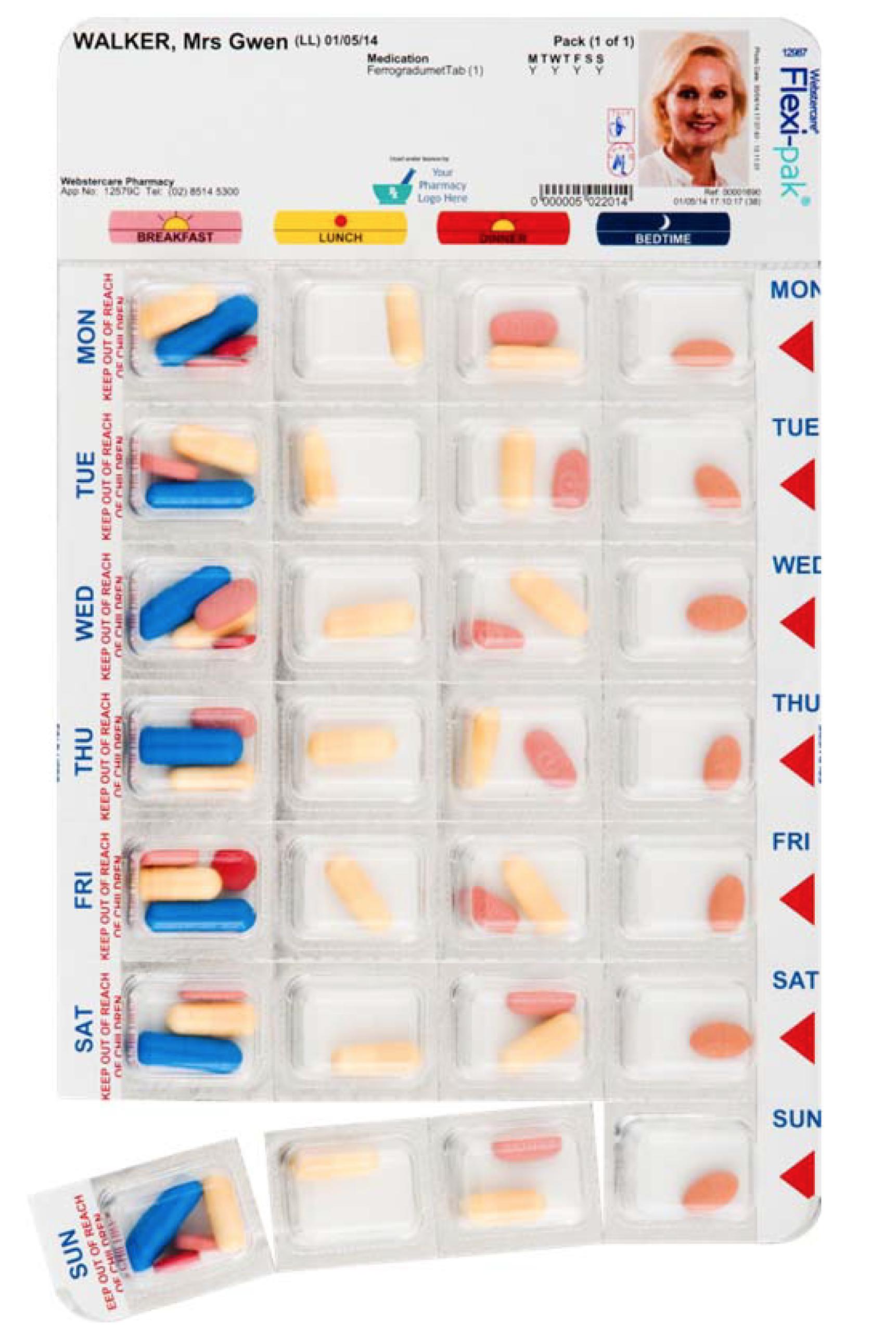 Perforated Blister Pack Multi-Pharma