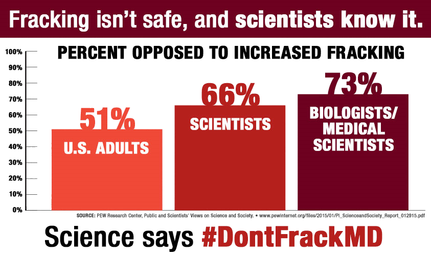 fracking in Maryland science studies dontfrackmd