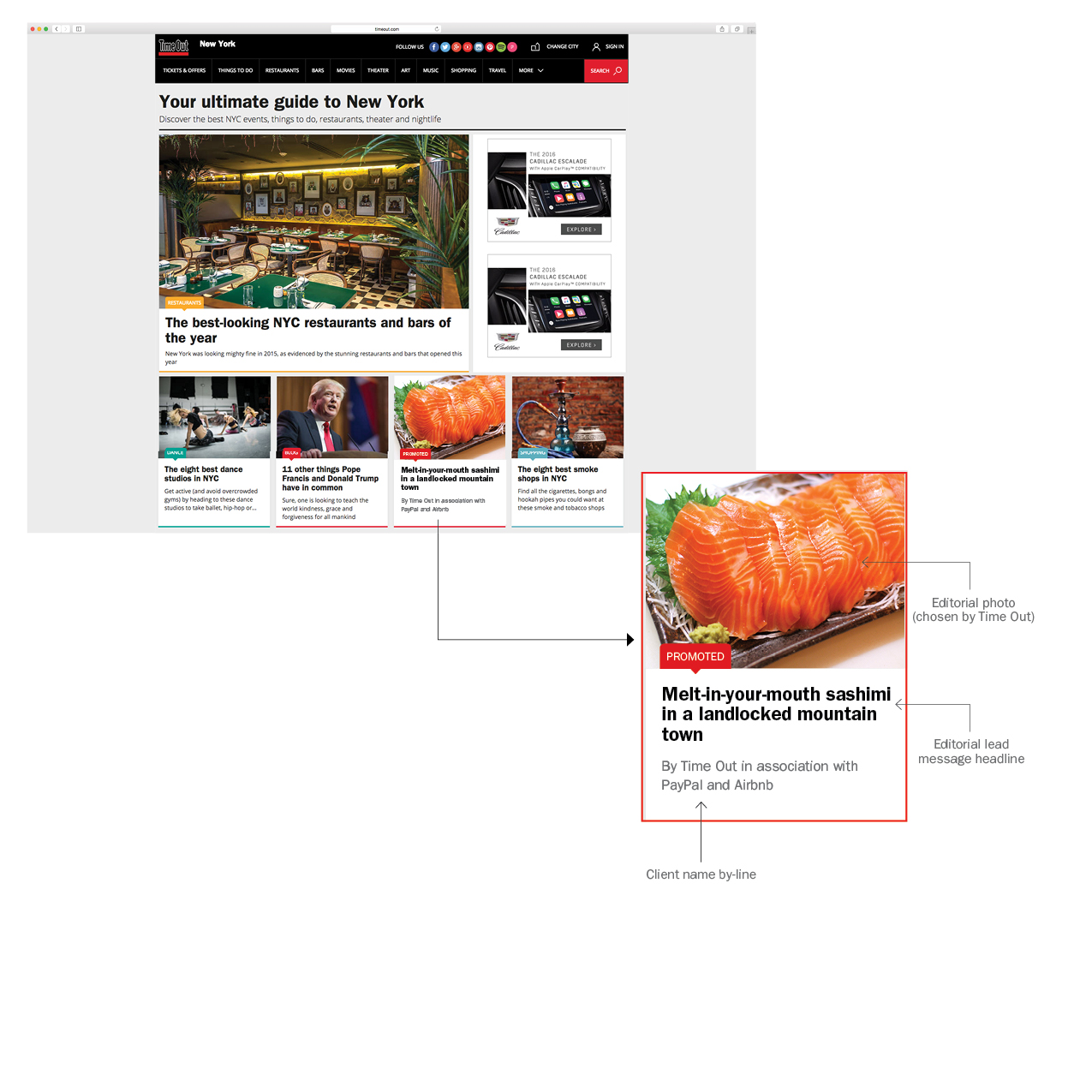 Native-Ad-Site-Placement3.jpg