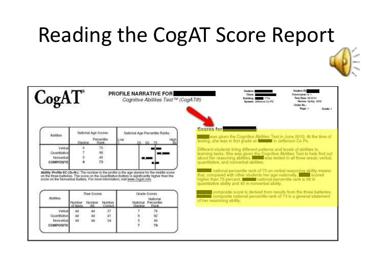 cogat scores provide information about your child's strengths and weaknesses