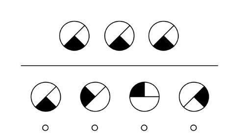 Level 5/6 cogat picture classification question