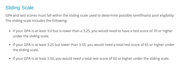TJ-sliding scale.png