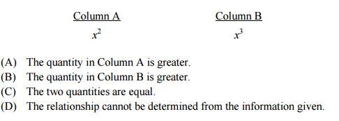 Algebraic Concepts Upper Level.JPG
